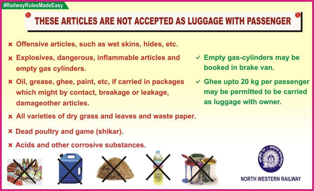 Luggage Rules in Train